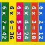 las tablas de multiplicar la tabla del seis - Canciones infantiles