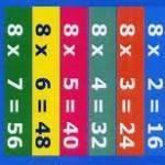 Las tablas de multiplicar la tabla del ocho - Canciones infantiles